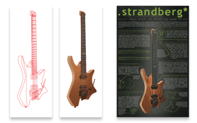 Behind The Infographic: .strandberg*